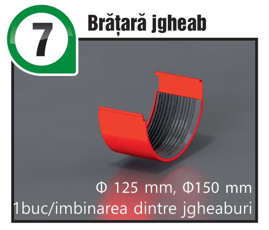 bratara-jgheab